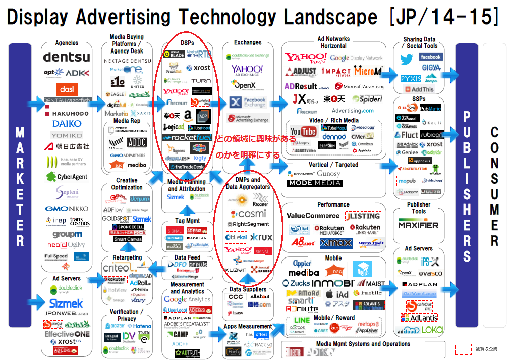 Adtech-Map_2