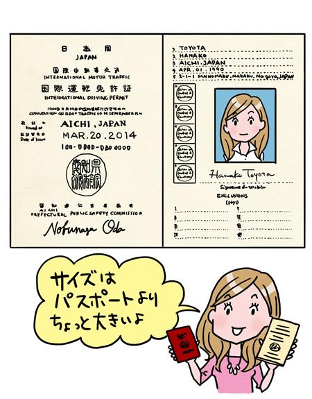 国際運転免許証の絵
